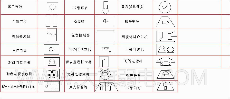 《图纸弱电大旗2019版本》《智化CAD符号cad符号其他图片